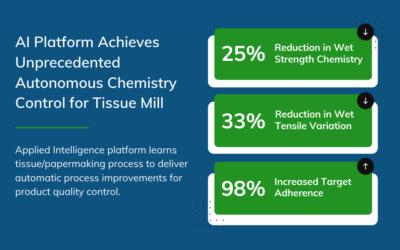 Artificial Intelligence Platform Achieves Unprecedented Autonomous Chemistry Control for Tissue Mill
