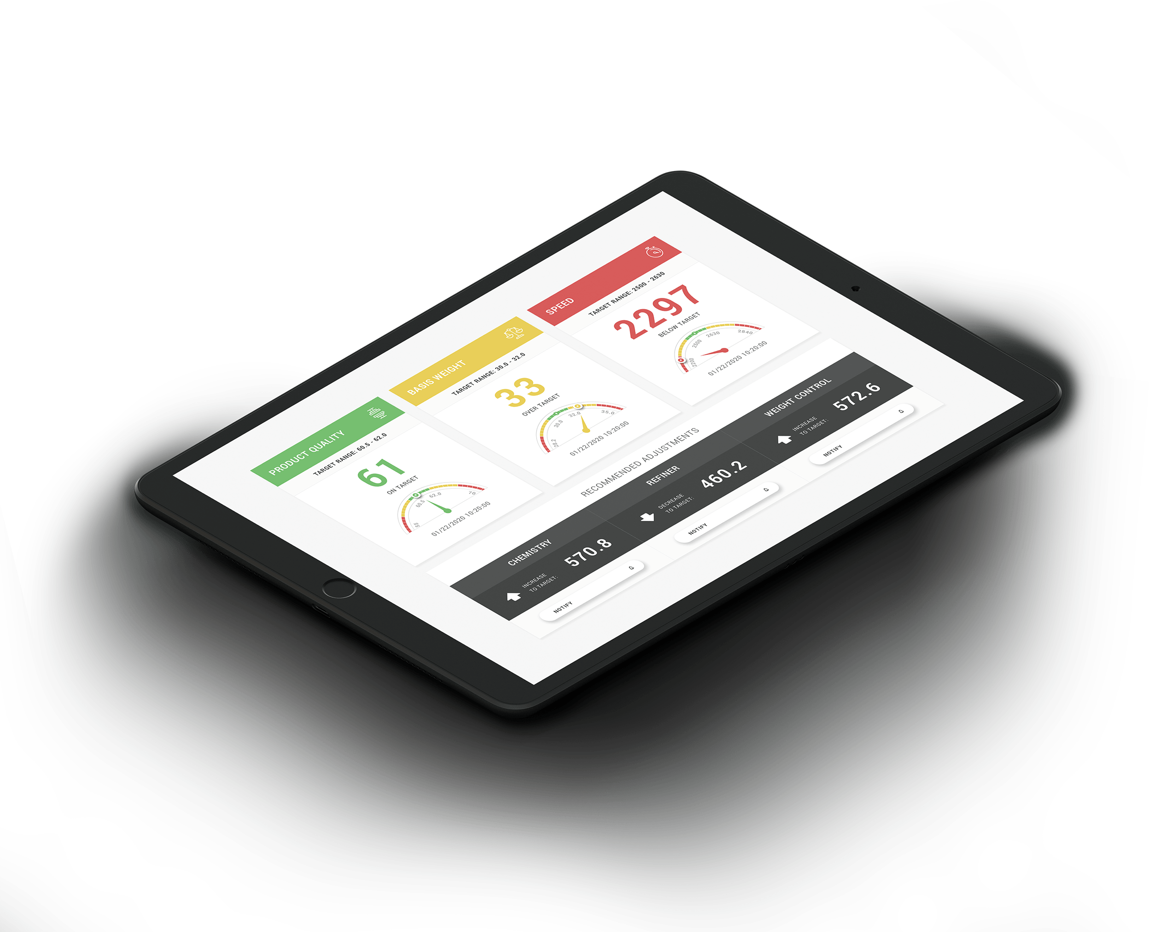 Manufacturing Control Dashboard iPad
