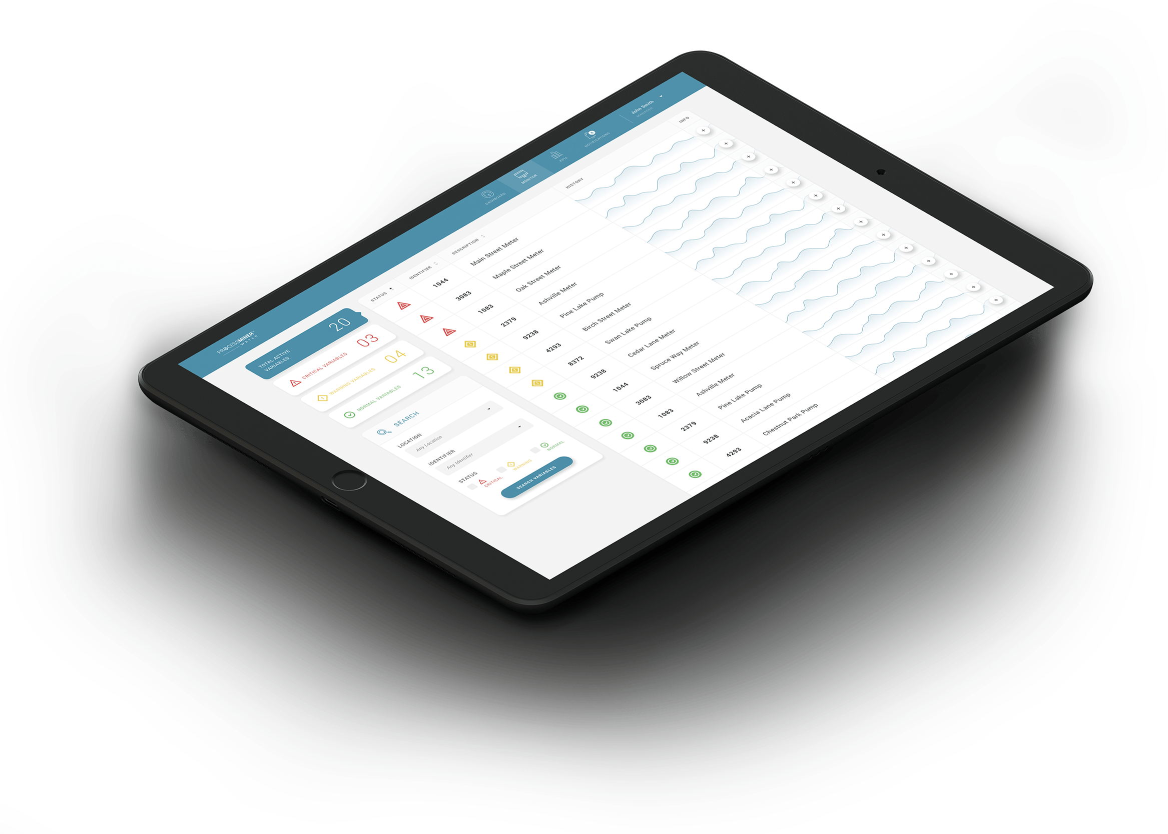 Smart Water Monitoring Dashboard iPad